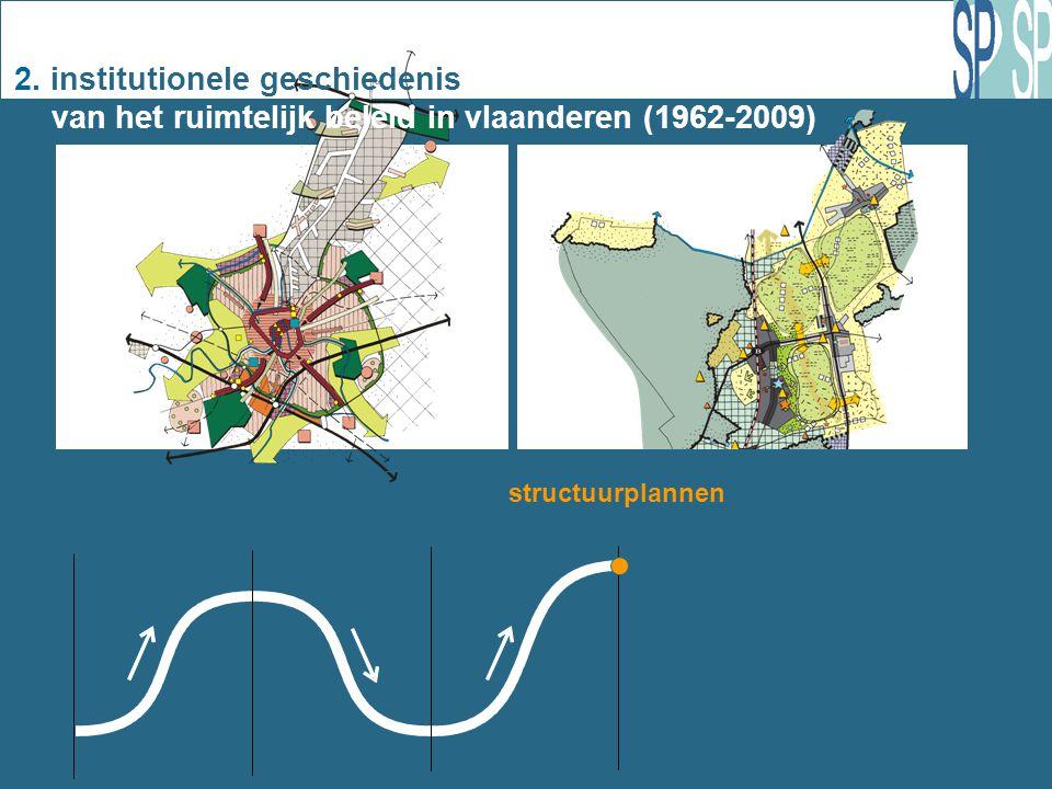 ? 1 2. institutionele geschiedenis van het ruimtelijk beleid in vlaanderen (1962-2009) structuurplannen