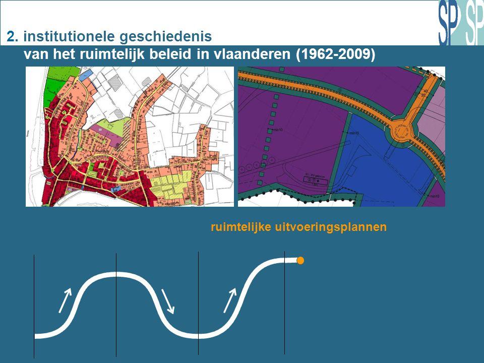 2. institutionele geschiedenis van het ruimtelijk beleid in vlaanderen (1962-2009) 1 ruimtelijke uitvoeringsplannen