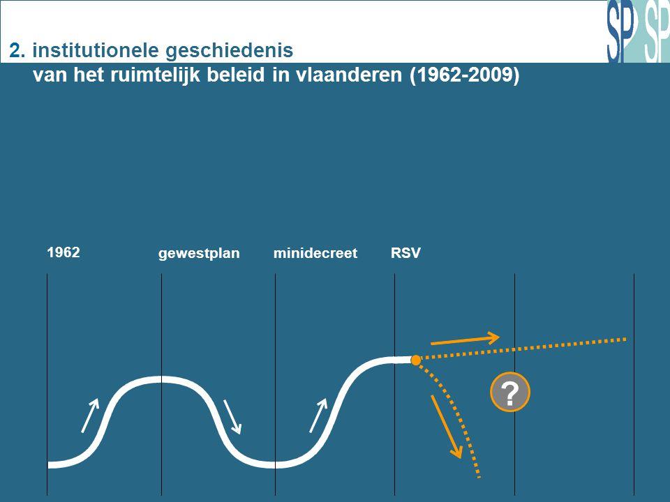? 2. institutionele geschiedenis van het ruimtelijk beleid in vlaanderen (1962-2009) 1 1962 gewestplanminidecreetRSV