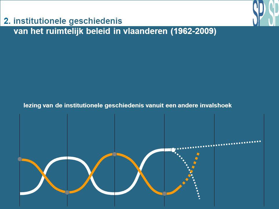 2. institutionele geschiedenis van het ruimtelijk beleid in vlaanderen (1962-2009) 1 lezing van de institutionele geschiedenis vanuit een andere inval