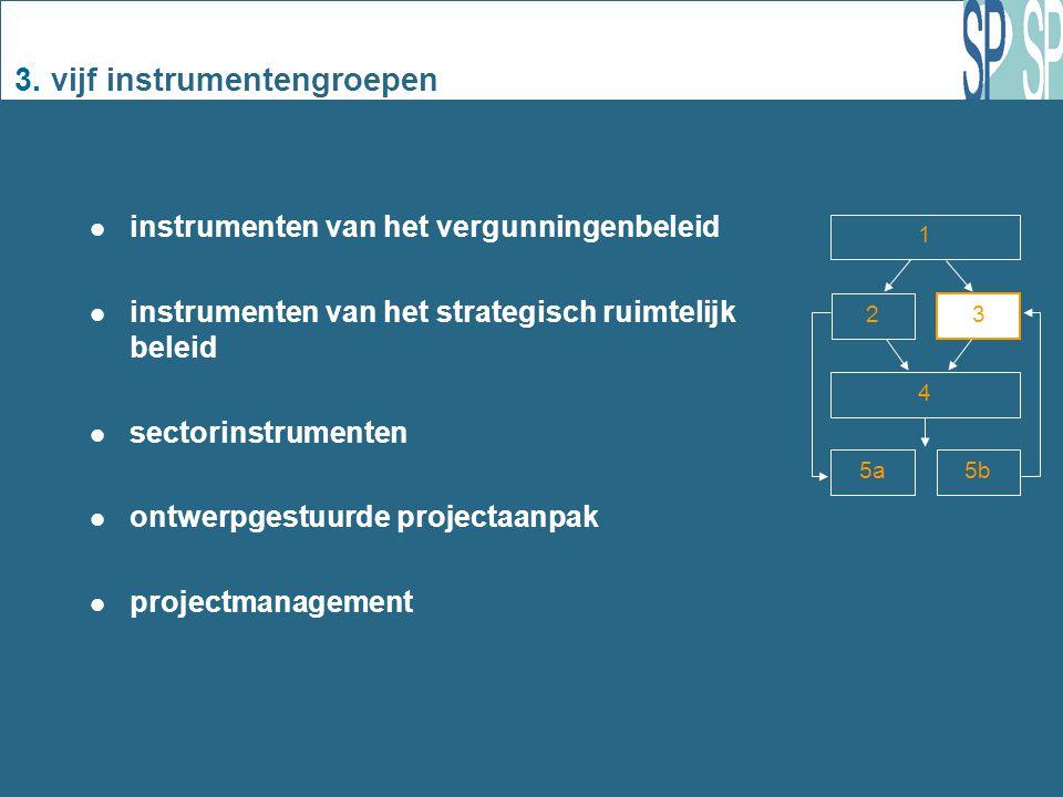 3. vijf instrumentengroepen 1 2 3 4 5a 5b instrumenten van het vergunningenbeleid instrumenten van het strategisch ruimtelijk beleid sectorinstrumente