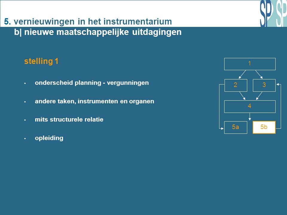 5. vernieuwingen in het instrumentarium b| nieuwe maatschappelijke uitdagingen 1 2 3 4 5a 5b stelling 1 onderscheid planning - vergunningen andere tak