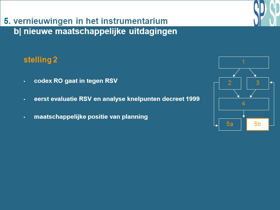 5. vernieuwingen in het instrumentarium b| nieuwe maatschappelijke uitdagingen 1 2 3 4 5a 5b stelling 2 codex RO gaat in tegen RSV eerst evaluatie RSV