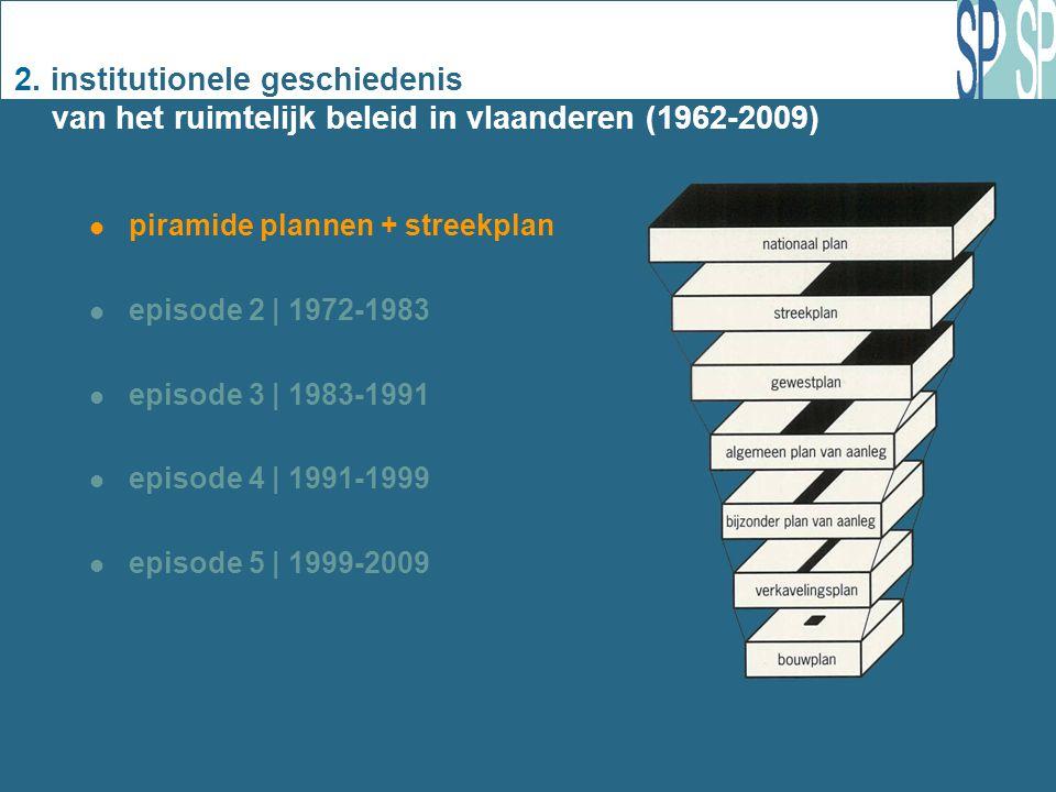 2. institutionele geschiedenis van het ruimtelijk beleid in vlaanderen (1962-2009) piramide plannen + streekplan episode 2 | 1972-1983 episode 3 | 198