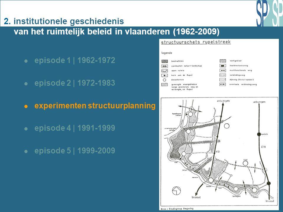 2. institutionele geschiedenis van het ruimtelijk beleid in vlaanderen (1962-2009) episode 1 | 1962-1972 episode 2 | 1972-1983 experimenten structuurp