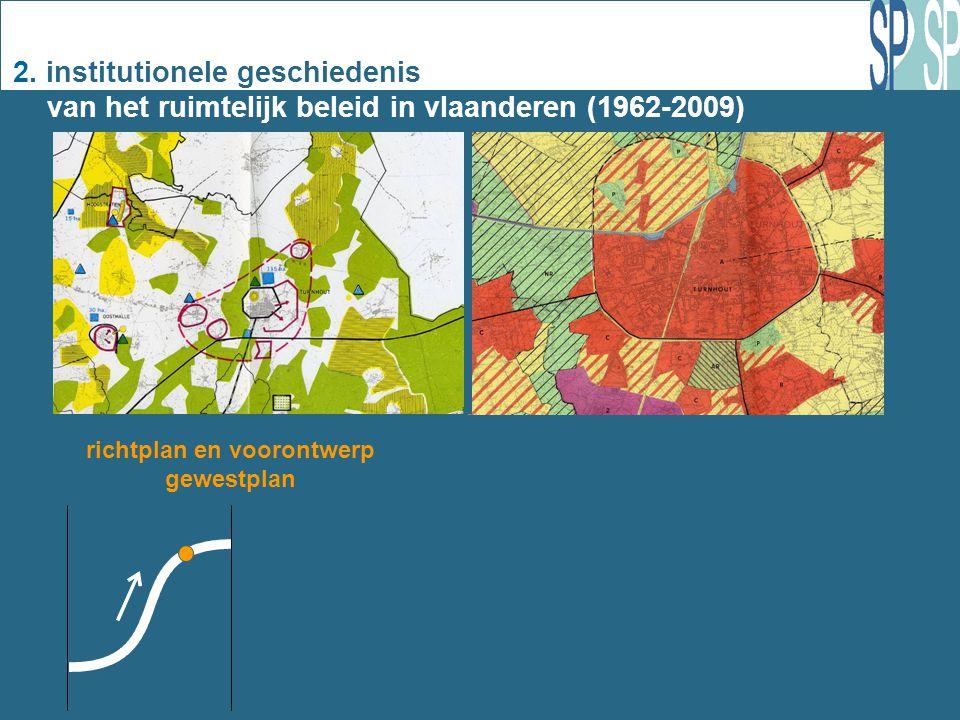 2. institutionele geschiedenis van het ruimtelijk beleid in vlaanderen (1962-2009) 1 richtplan en voorontwerp gewestplan