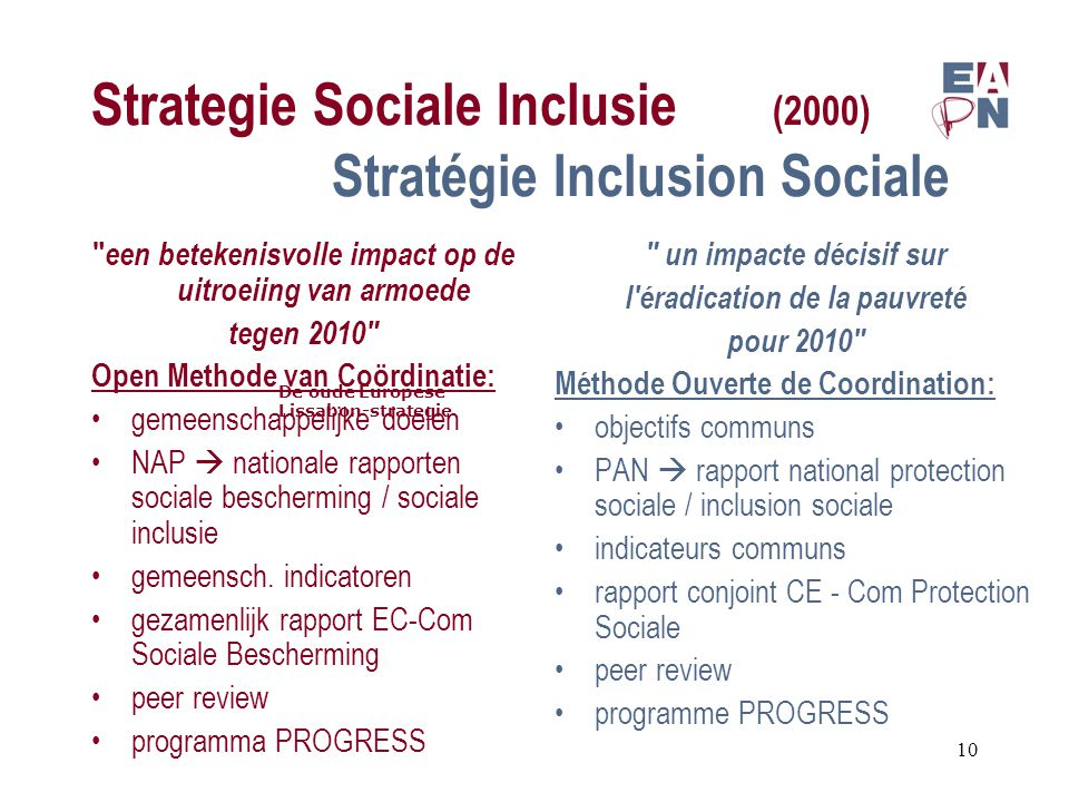 Strategie Sociale Inclusie (2000) Stratégie Inclusion Sociale een betekenisvolle impact op de uitroeiing van armoede tegen 2010 Open Methode van Coördinatie: gemeenschappelijke doelen NAP  nationale rapporten sociale bescherming / sociale inclusie gemeensch.