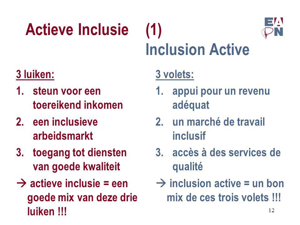 Actieve Inclusie(1) Inclusion Active 3 luiken: 1.steun voor een toereikend inkomen 2.een inclusieve arbeidsmarkt 3.toegang tot diensten van goede kwaliteit  actieve inclusie = een goede mix van deze drie luiken !!.