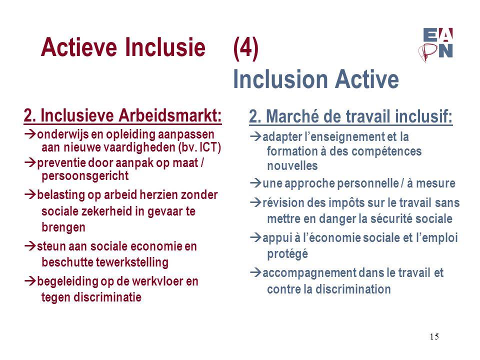 Actieve Inclusie(4) Inclusion Active 2.
