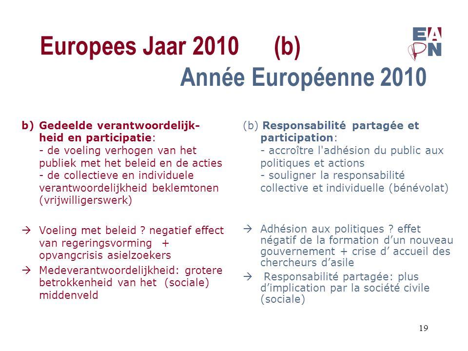Europees Jaar 2010(b) Année Européenne 2010 b)Gedeelde verantwoordelijk- heid en participatie: - de voeling verhogen van het publiek met het beleid en de acties - de collectieve en individuele verantwoordelijkheid beklemtonen (vrijwilligerswerk)  Voeling met beleid .
