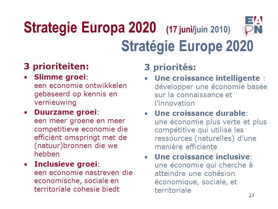Strategie Europa 2020 (17 juni/juin 2010) Stratégie Europe 2020 3 prioriteiten: Slimme groei: een economie ontwikkelen gebaseerd op kennis en vernieuwing Duurzame groei: een meer groene en meer competitieve economie die efficiënt omspringt met de (natuur)bronnen die we hebben Inclusieve groei: een economie nastreven die economische, sociale en territoriale cohesie biedt 3 priorités: Une croissance intelligente : développer une économie basée sur la connaissance et l'innovation Une croissance durable: une économie plus verte et plus compétitive qui utilise les ressources (naturelles) d'une manière efficiente Une croissance inclusive: une économie qui cherche à atteindre une cohésion économique, sociale, et territoriale 23