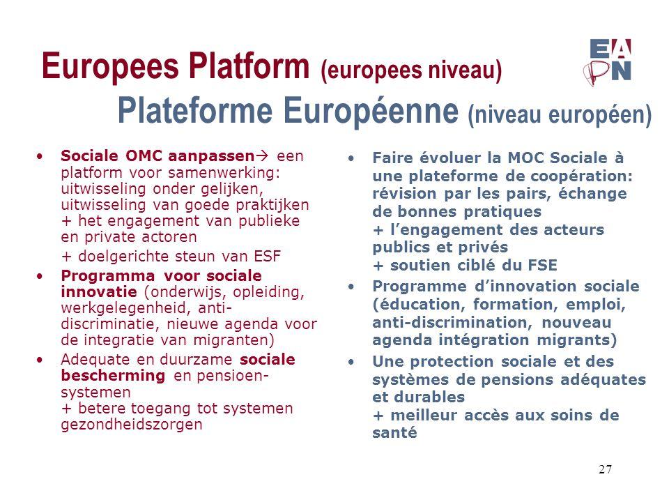 Europees Platform (europees niveau) Plateforme Européenne (niveau européen) Sociale OMC aanpassen  een platform voor samenwerking: uitwisseling onder gelijken, uitwisseling van goede praktijken + het engagement van publieke en private actoren + doelgerichte steun van ESF Programma voor sociale innovatie (onderwijs, opleiding, werkgelegenheid, anti- discriminatie, nieuwe agenda voor de integratie van migranten) Adequate en duurzame sociale bescherming en pensioen- systemen + betere toegang tot systemen gezondheidszorgen Faire évoluer la MOC Sociale à une plateforme de coopération: révision par les pairs, échange de bonnes pratiques + l'engagement des acteurs publics et privés + soutien ciblé du FSE Programme d'innovation sociale (éducation, formation, emploi, anti-discrimination, nouveau agenda intégration migrants) Une protection sociale et des systèmes de pensions adéquates et durables + meilleur accès aux soins de santé 27