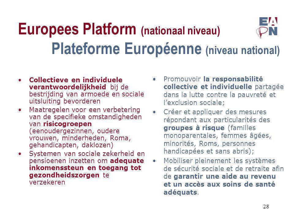 Europees Platform (nationaal niveau) Plateforme Européenne (niveau national) Collectieve en individuele verantwoordelijkheid bij de bestrijding van armoede en sociale uitsluiting bevorderen Maatregelen voor een verbetering van de specifieke omstandigheden van risicogroepen (eenoudergezinnen, oudere vrouwen, minderheden, Roma, gehandicapten, daklozen) Systemen van sociale zekerheid en pensioenen inzetten om adequate inkomenssteun en toegang tot gezondheidszorgen te verzekeren Promouvoir la responsabilité collective et individuelle partagée dans la lutte contre la pauvreté et l'exclusion sociale; Créer et appliquer des mesures répondant aux particularités des groupes à risque (familles monoparentales, femmes âgées, minorités, Roms, personnes handicapées et sans abris); Mobiliser pleinement les systèmes de sécurité sociale et de retraite afin de garantir une aide au revenu et un accès aux soins de santé adéquats.