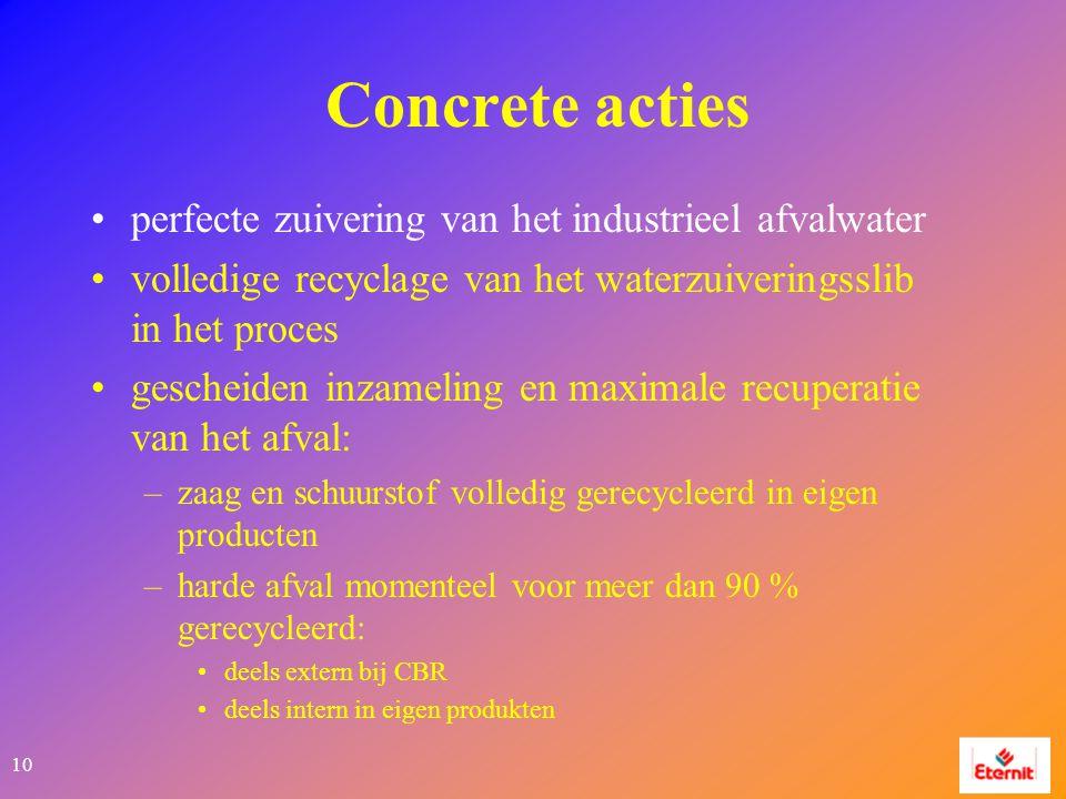 10 Concrete acties perfecte zuivering van het industrieel afvalwater volledige recyclage van het waterzuiveringsslib in het proces gescheiden inzameling en maximale recuperatie van het afval: –zaag en schuurstof volledig gerecycleerd in eigen producten –harde afval momenteel voor meer dan 90 % gerecycleerd: deels extern bij CBR deels intern in eigen produkten
