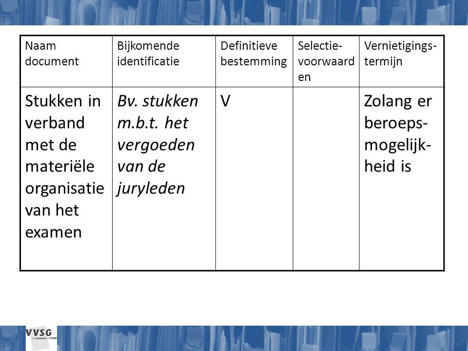 Naam document Bijkomende identificatie Definitieve bestemming Selectie- voorwaard en Vernietigings- termijn Stukken in verband met de materiële organisatie van het examen Bv.