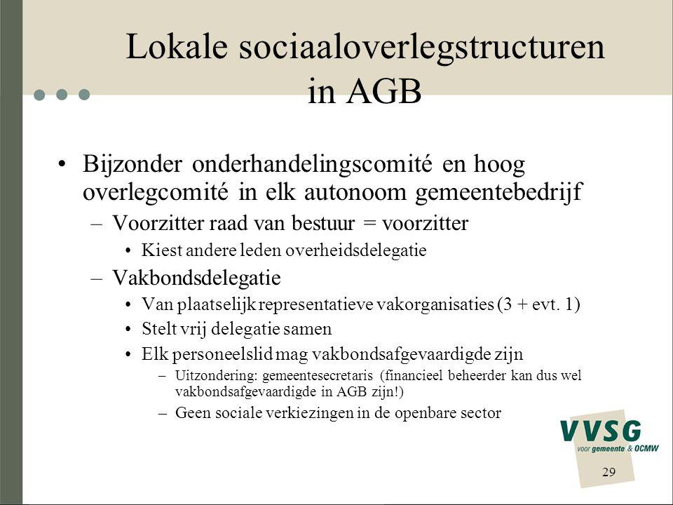 29 Lokale sociaaloverlegstructuren in AGB Bijzonder onderhandelingscomité en hoog overlegcomité in elk autonoom gemeentebedrijf –Voorzitter raad van b