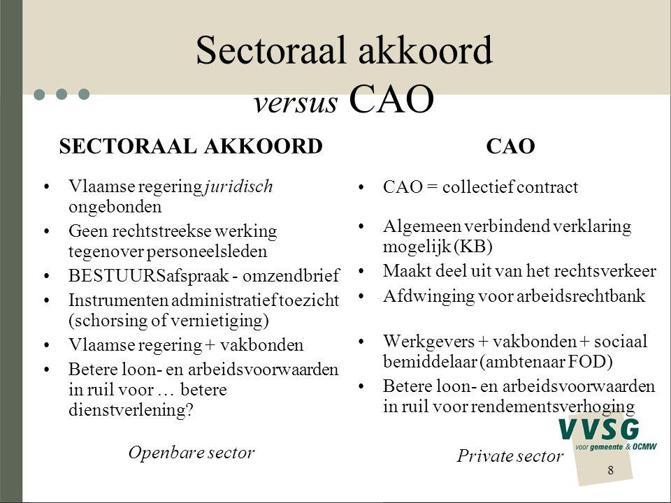 8 Sectoraal akkoord versus CAO SECTORAAL AKKOORD Vlaamse regering juridisch ongebonden Geen rechtstreekse werking tegenover personeelsleden BESTUURSafspraak - omzendbrief Instrumenten administratief toezicht (schorsing of vernietiging) Vlaamse regering + vakbonden Betere loon- en arbeidsvoorwaarden in ruil voor … betere dienstverlening.