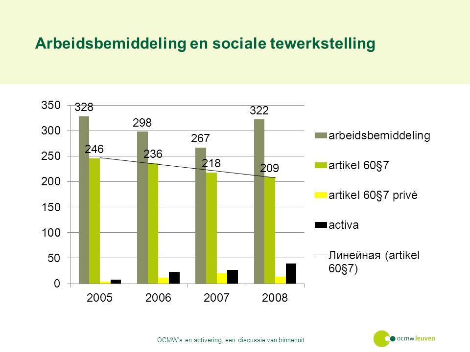 Arbeidsbemiddeling en sociale tewerkstelling OCMW s en activering, een discussie van binnenuit