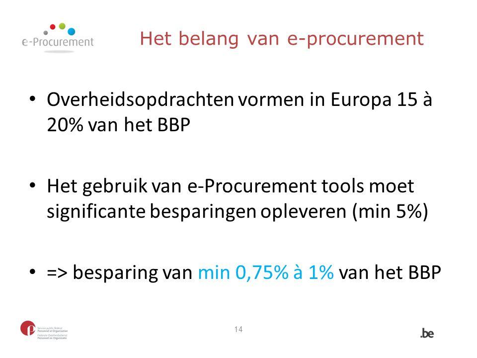 Het belang van e-procurement Overheidsopdrachten vormen in Europa 15 à 20% van het BBP Het gebruik van e-Procurement tools moet significante besparing