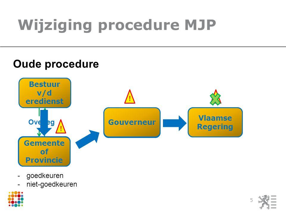 Wijziging procedure MJP 5 Bestuur v/d eredienst Overleg Oude procedure Gouverneur Vlaamse Regering Gemeente of Provincie Gouverneur Vlaamse Regering Gemeente of Provincie .