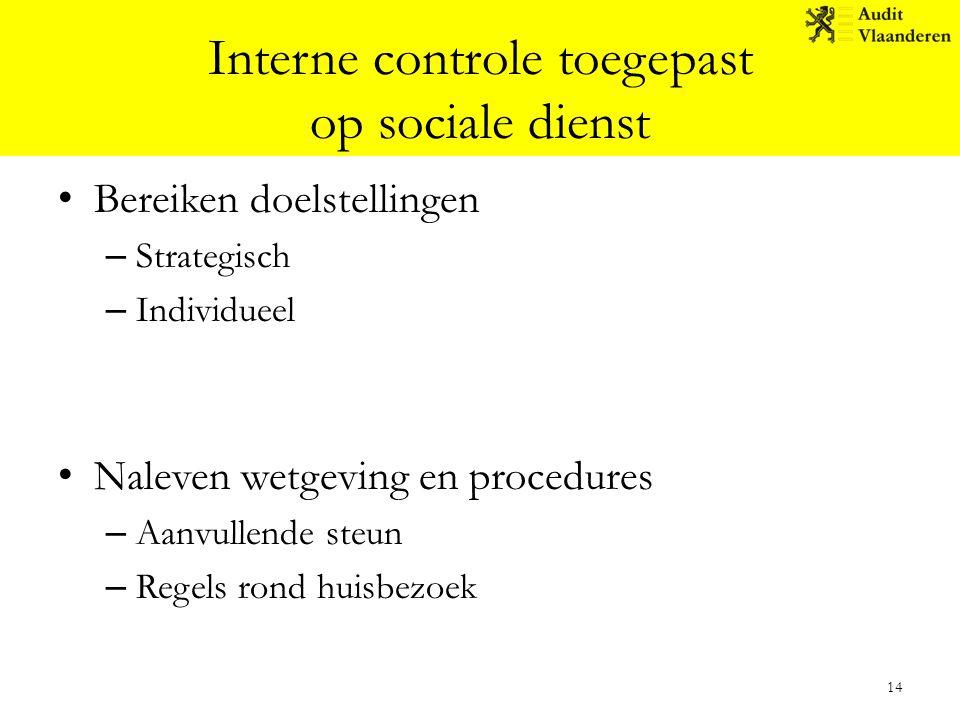 Interne controle toegepast op sociale dienst Bereiken doelstellingen – Strategisch – Individueel Naleven wetgeving en procedures – Aanvullende steun –