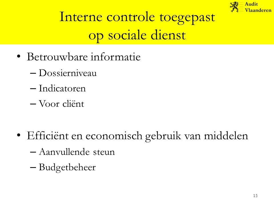 Interne controle toegepast op sociale dienst Betrouwbare informatie – Dossierniveau – Indicatoren – Voor cliënt Efficiënt en economisch gebruik van mi