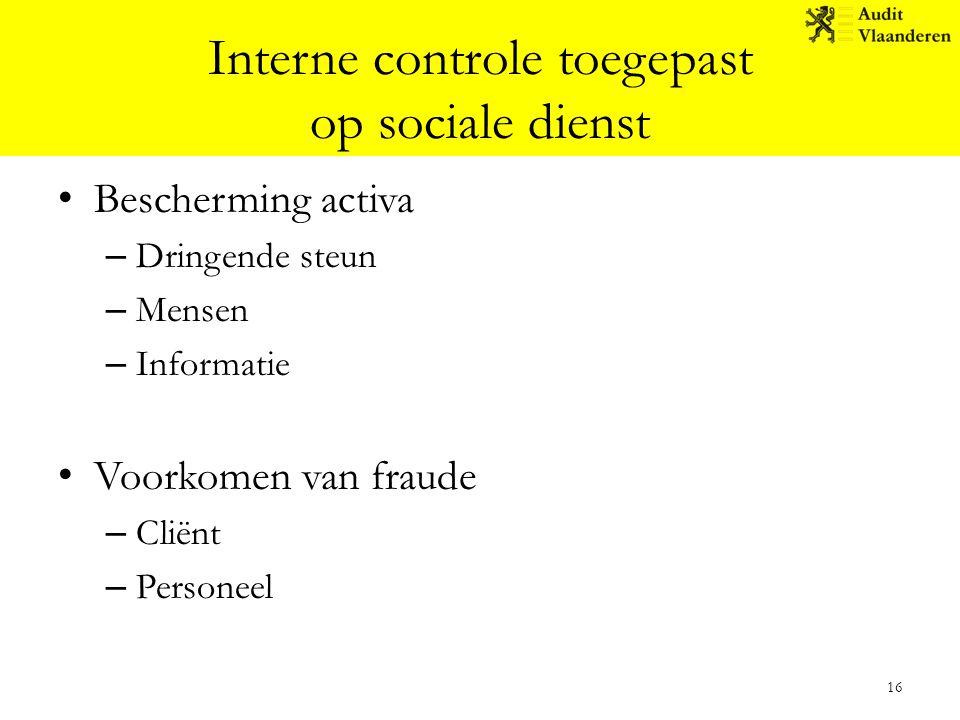 Interne controle toegepast op sociale dienst Bescherming activa – Dringende steun – Mensen – Informatie Voorkomen van fraude – Cliënt – Personeel 16