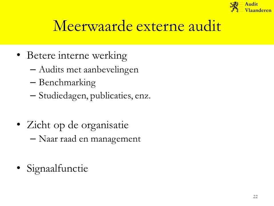 Meerwaarde externe audit Betere interne werking – Audits met aanbevelingen – Benchmarking – Studiedagen, publicaties, enz. Zicht op de organisatie – N