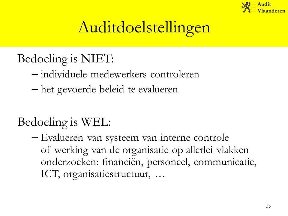 Auditdoelstellingen Bedoeling is NIET: – individuele medewerkers controleren – het gevoerde beleid te evalueren Bedoeling is WEL: – Evalueren van syst