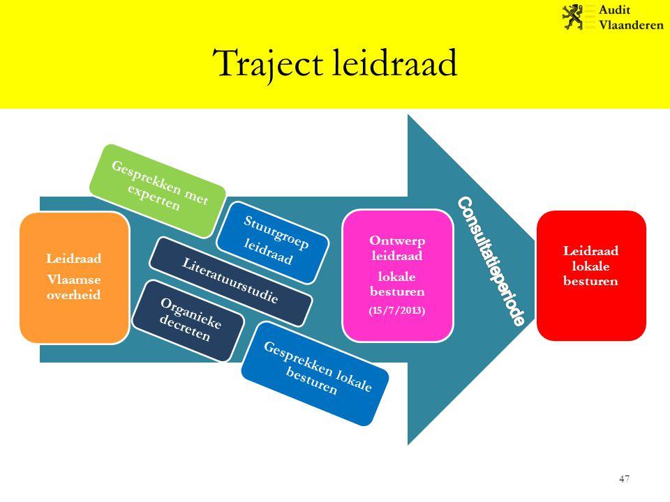 Traject leidraad 47 Leidraad Vlaamse overheid Organieke decreten Literatuurstudie Gesprekken met experten Gesprekken lokale besturen Stuurgroep leidra