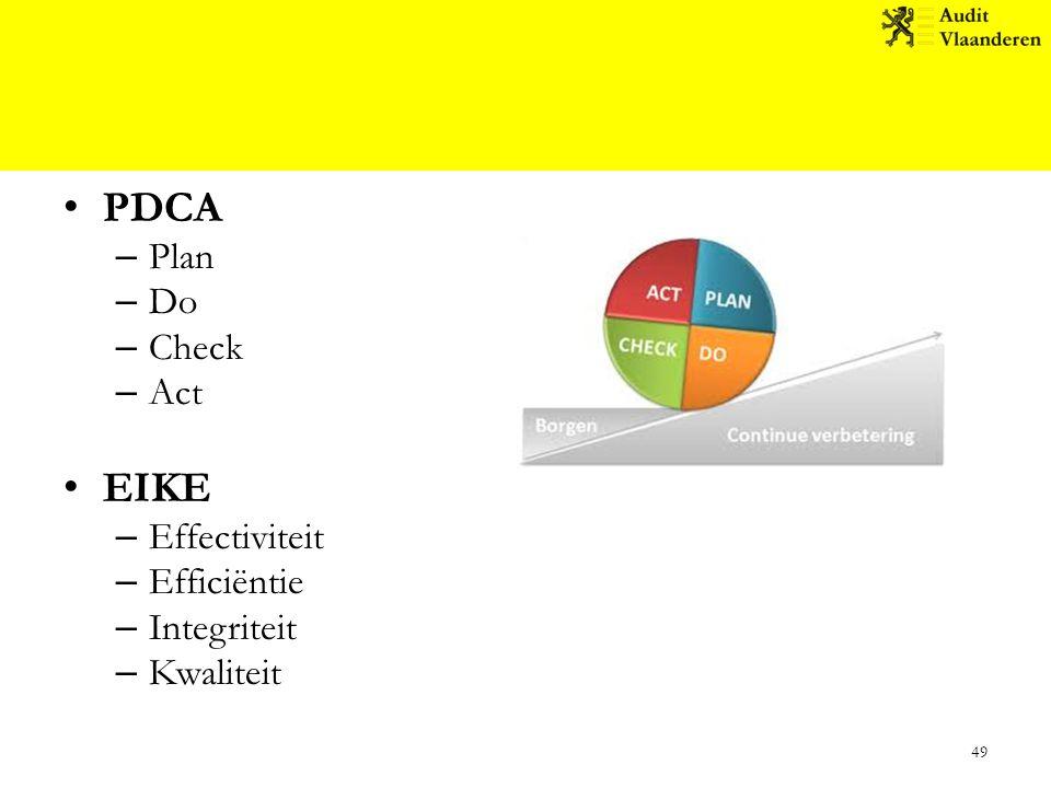 PDCA – Plan – Do – Check – Act EIKE – Effectiviteit – Efficiëntie – Integriteit – Kwaliteit 49