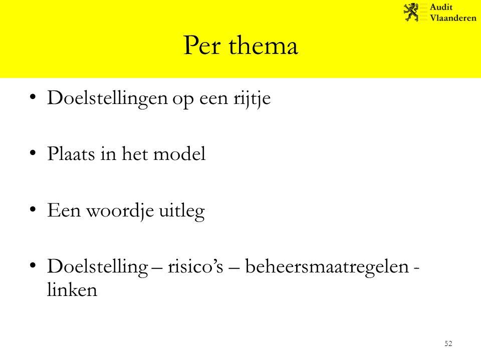 Per thema Doelstellingen op een rijtje Plaats in het model Een woordje uitleg Doelstelling – risico's – beheersmaatregelen - linken 52