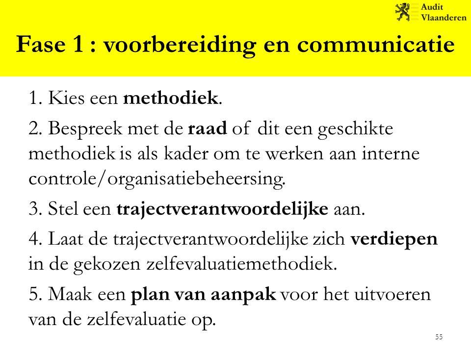 Fase 1 : voorbereiding en communicatie 1. Kies een methodiek. 2. Bespreek met de raad of dit een geschikte methodiek is als kader om te werken aan int