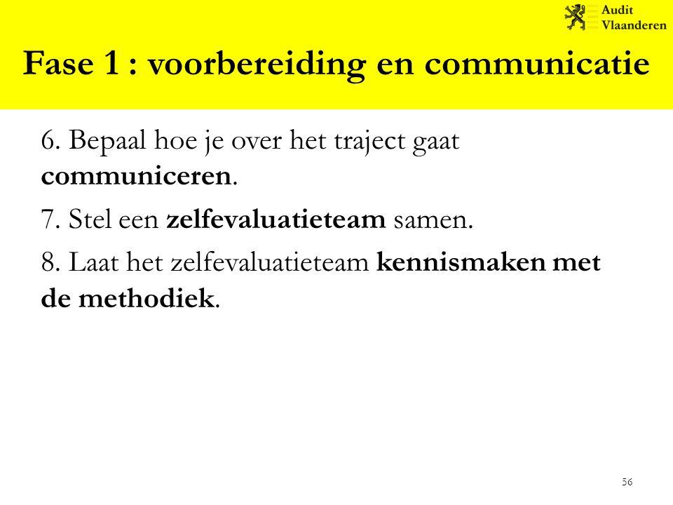 Fase 1 : voorbereiding en communicatie 6. Bepaal hoe je over het traject gaat communiceren. 7. Stel een zelfevaluatieteam samen. 8. Laat het zelfevalu