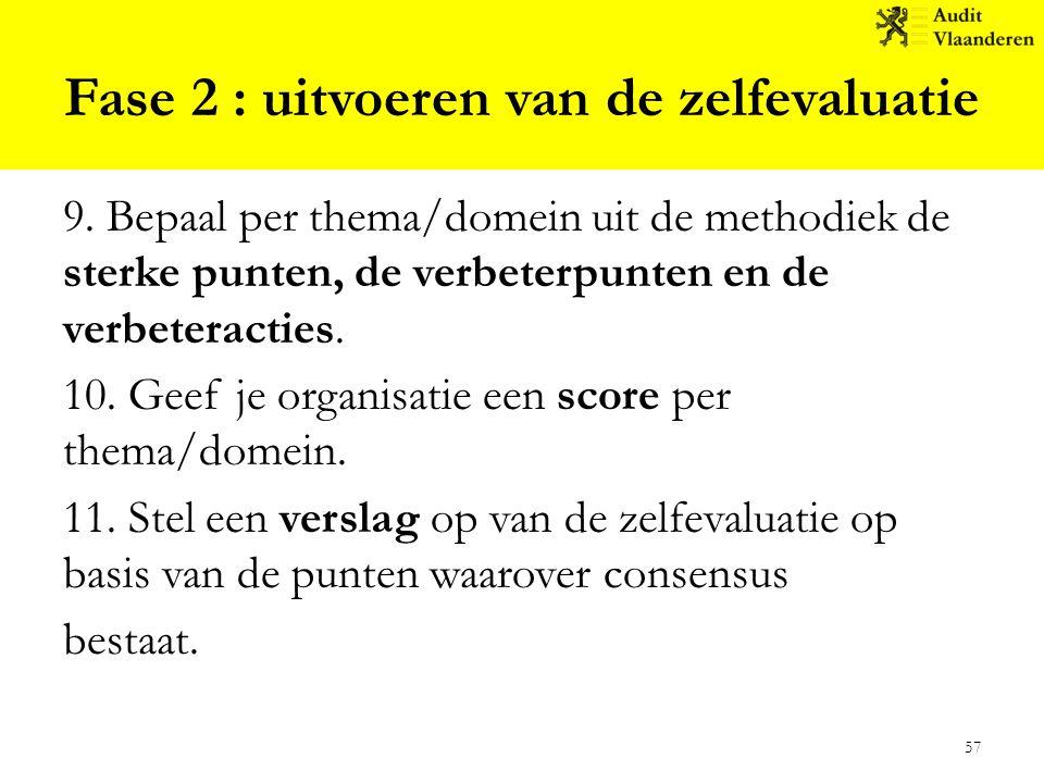 Fase 2 : uitvoeren van de zelfevaluatie 9. Bepaal per thema/domein uit de methodiek de sterke punten, de verbeterpunten en de verbeteracties. 10. Geef