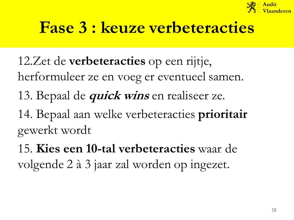 Fase 3 : keuze verbeteracties 12.Zet de verbeteracties op een rijtje, herformuleer ze en voeg er eventueel samen. 13. Bepaal de quick wins en realisee