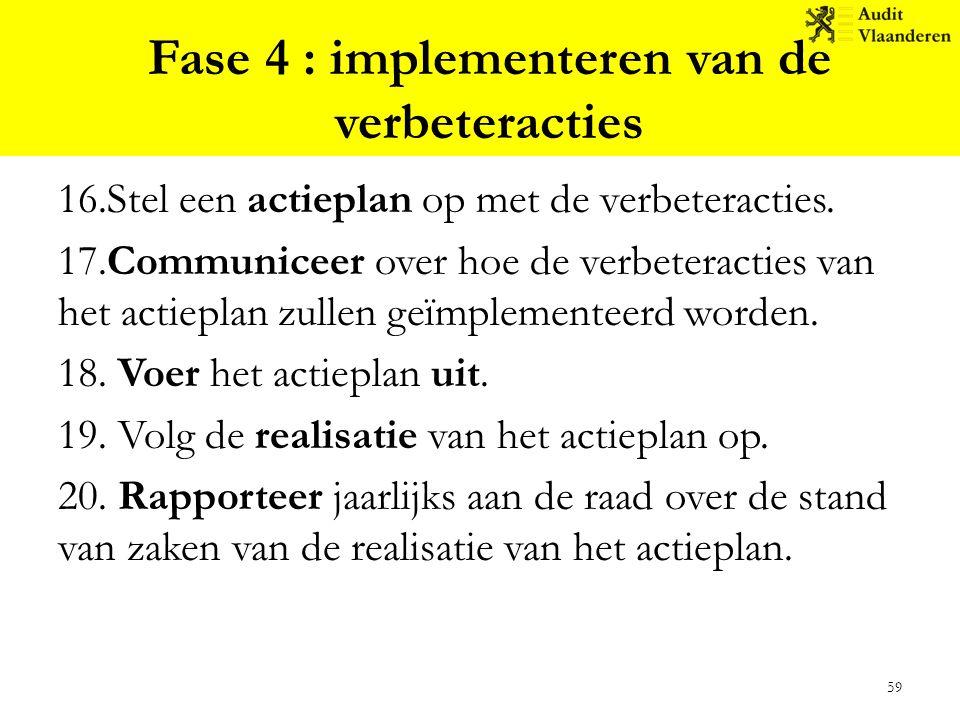 Fase 4 : implementeren van de verbeteracties 16.Stel een actieplan op met de verbeteracties. 17.Communiceer over hoe de verbeteracties van het actiepl