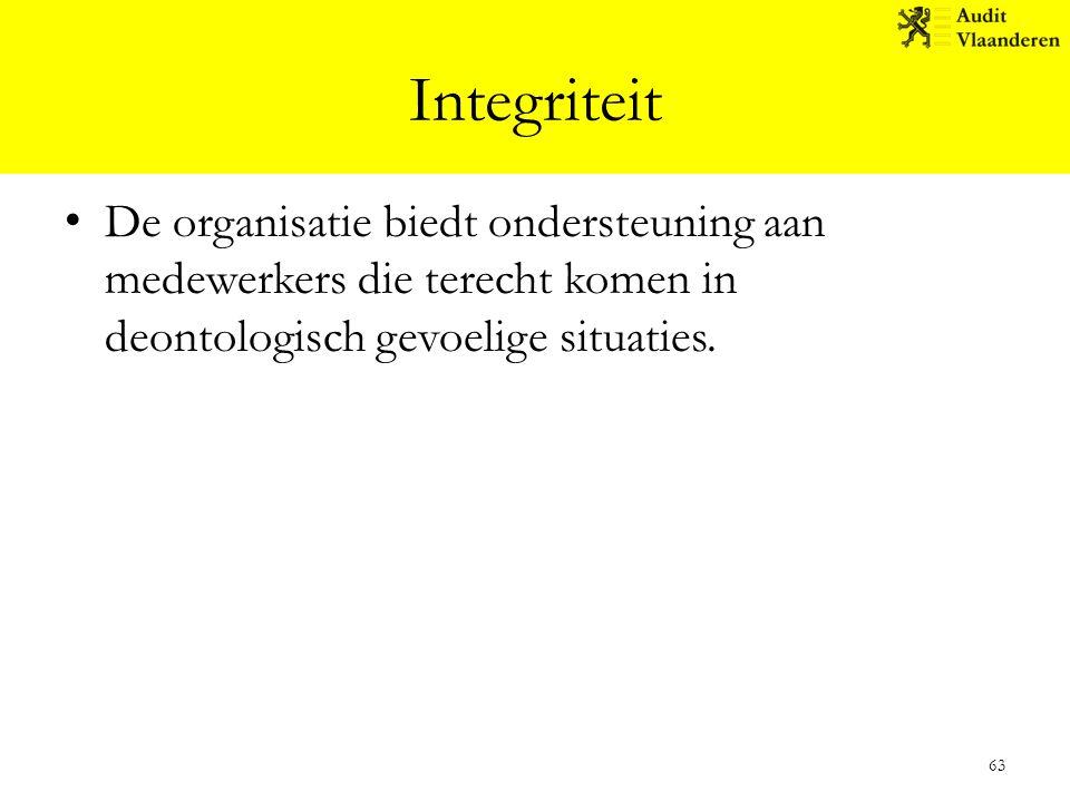 Integriteit De organisatie biedt ondersteuning aan medewerkers die terecht komen in deontologisch gevoelige situaties. 63