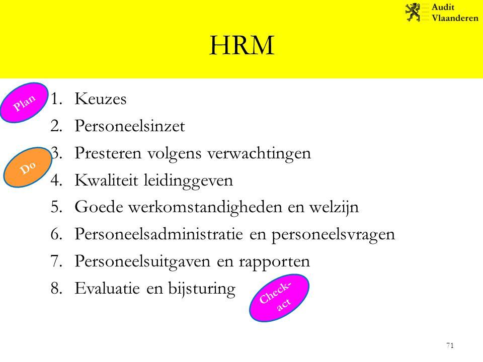 HRM 1.Keuzes 2.Personeelsinzet 3.Presteren volgens verwachtingen 4.Kwaliteit leidinggeven 5.Goede werkomstandigheden en welzijn 6.Personeelsadministra
