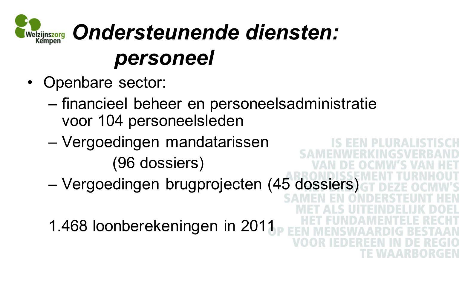 Ondersteunende diensten: personeel Openbare sector: –financieel beheer en personeelsadministratie voor 104 personeelsleden –Vergoedingen mandatarissen (96 dossiers) –Vergoedingen brugprojecten (45 dossiers) 1.468 loonberekeningen in 2011