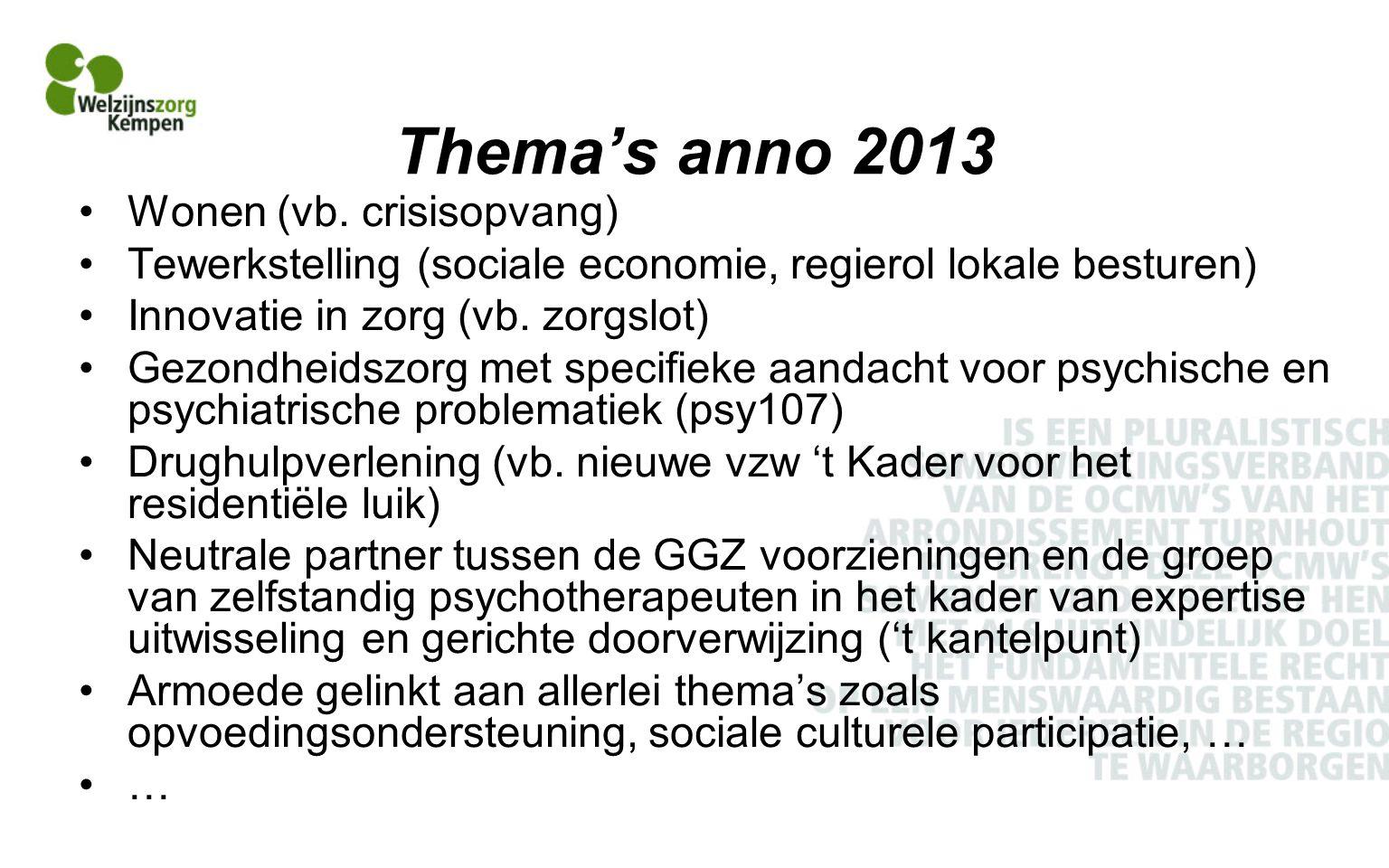 Thema's anno 2013 Wonen (vb.