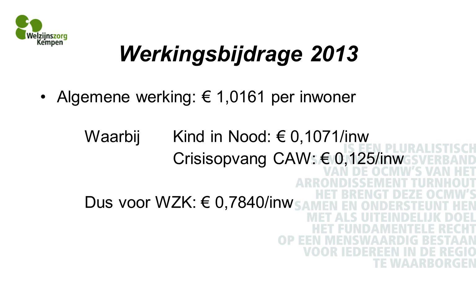 Werkingsbijdrage 2013 Algemene werking: € 1,0161 per inwoner Waarbij Kind in Nood: € 0,1071/inw Crisisopvang CAW: € 0,125/inw Dus voor WZK: € 0,7840/inw