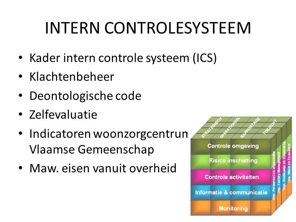 INTERN CONTROLESYSTEEM Kader intern controle systeem (ICS) Klachtenbeheer Deontologische code Zelfevaluatie Indicatoren woonzorgcentrum Vlaamse Gemeenschap Maw.
