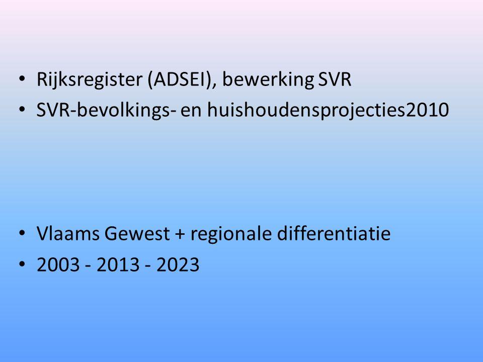 Rijksregister (ADSEI), bewerking SVR SVR-bevolkings- en huishoudensprojecties2010 Vlaams Gewest + regionale differentiatie 2003 - 2013 - 2023