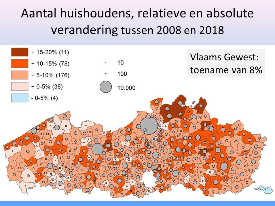 Aantal huishoudens, relatieve en absolute verandering tussen 2008 en 2018 Vlaams Gewest: toename van 8%