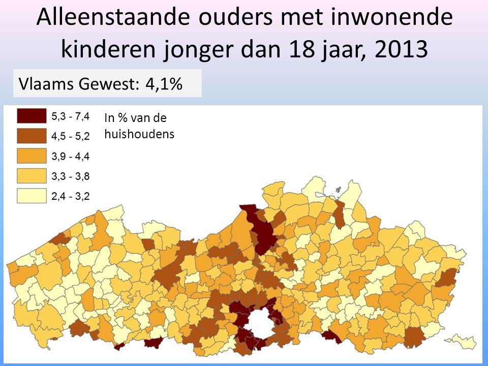 Alleenstaande ouders met inwonende kinderen jonger dan 18 jaar, 2013 Vlaams Gewest: 4,1% In % van de huishoudens
