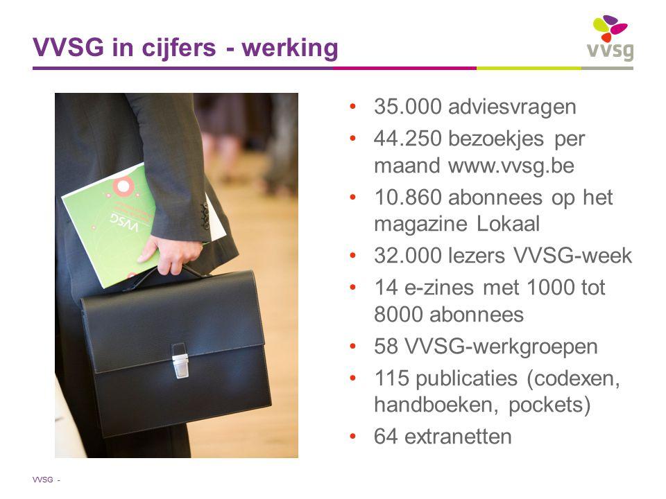 VVSG - 35.000 adviesvragen 44.250 bezoekjes per maand www.vvsg.be 10.860 abonnees op het magazine Lokaal 32.000 lezers VVSG-week 14 e-zines met 1000 tot 8000 abonnees 58 VVSG-werkgroepen 115 publicaties (codexen, handboeken, pockets) 64 extranetten VVSG in cijfers - werking