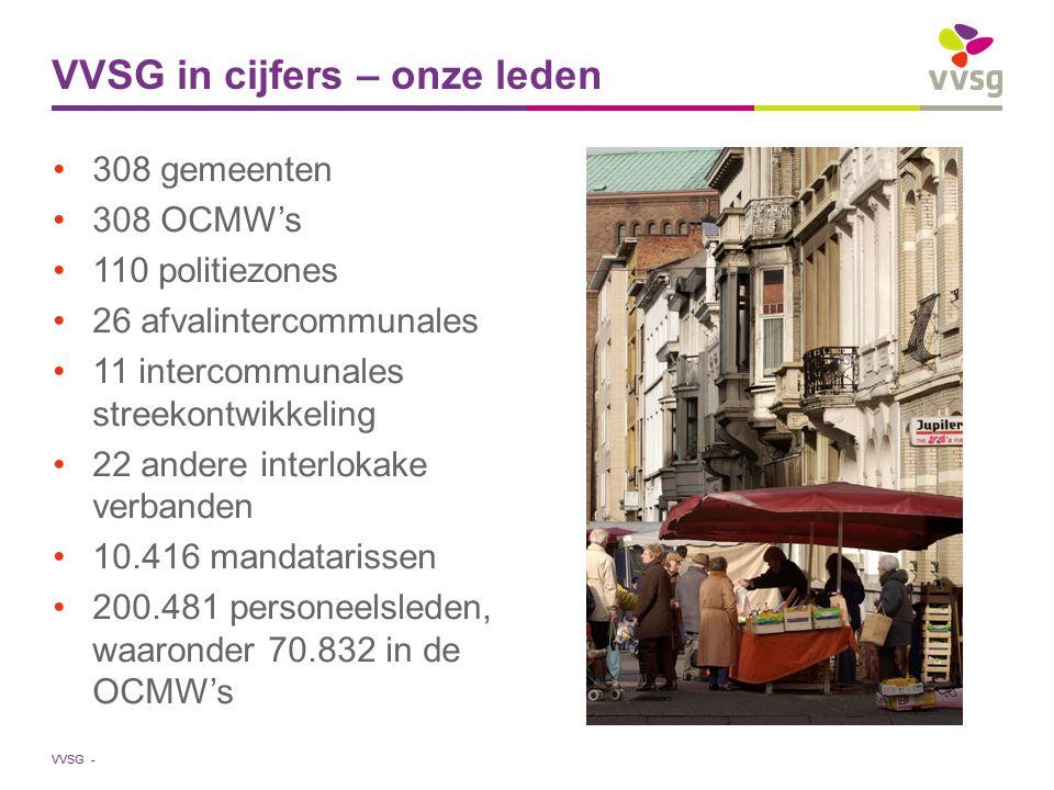 VVSG - 308 gemeenten 308 OCMW's 110 politiezones 26 afvalintercommunales 11 intercommunales streekontwikkeling 22 andere interlokake verbanden 10.416 mandatarissen 200.481 personeelsleden, waaronder 70.832 in de OCMW's VVSG in cijfers – onze leden