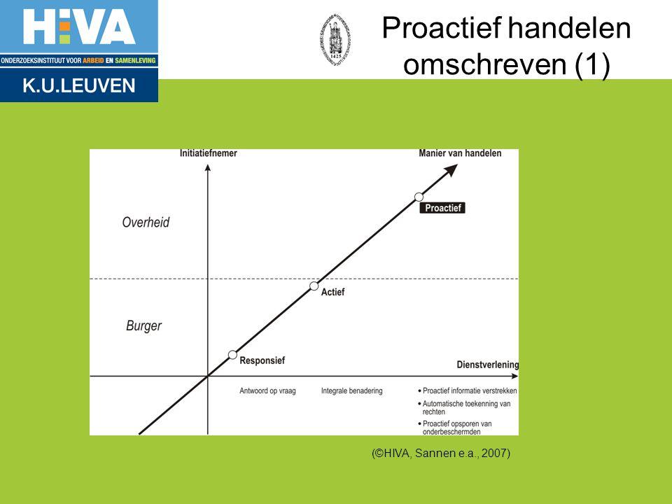 Proactief handelen omschreven (1) (©HIVA, Sannen e.a., 2007)