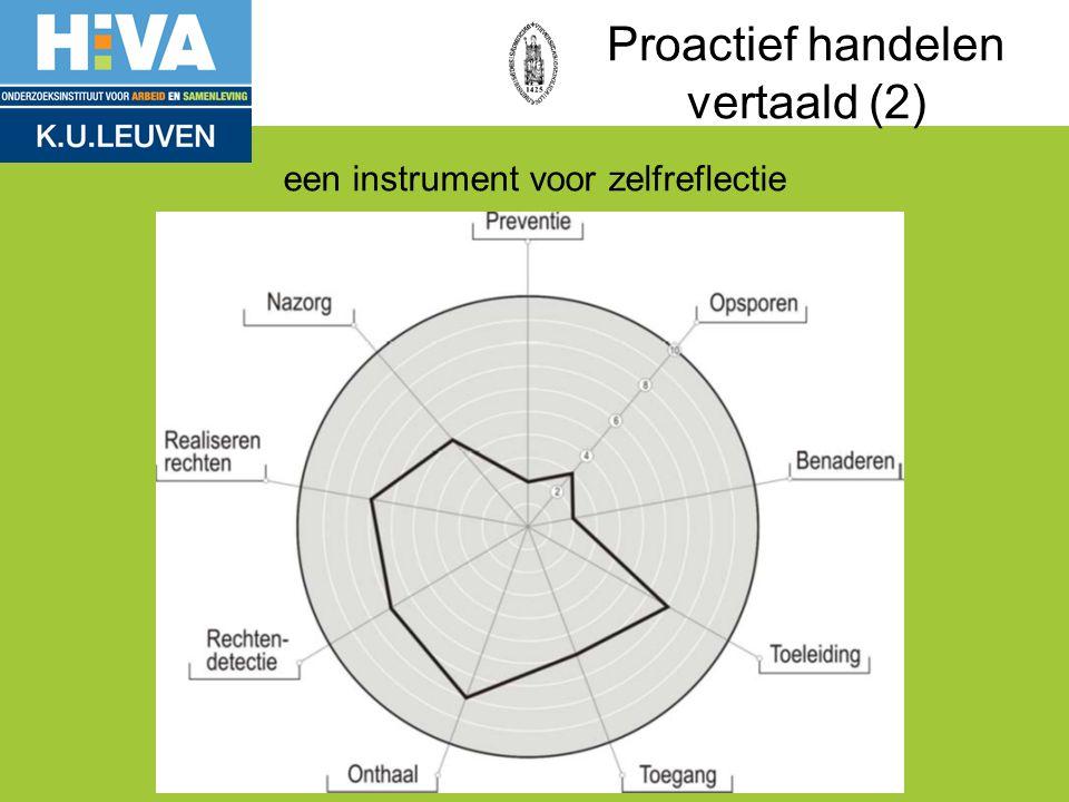 een instrument voor zelfreflectie Proactief handelen vertaald (2)